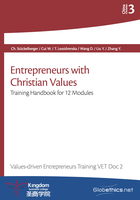 China Christian 3: Entrepreneurs with Christian Values.